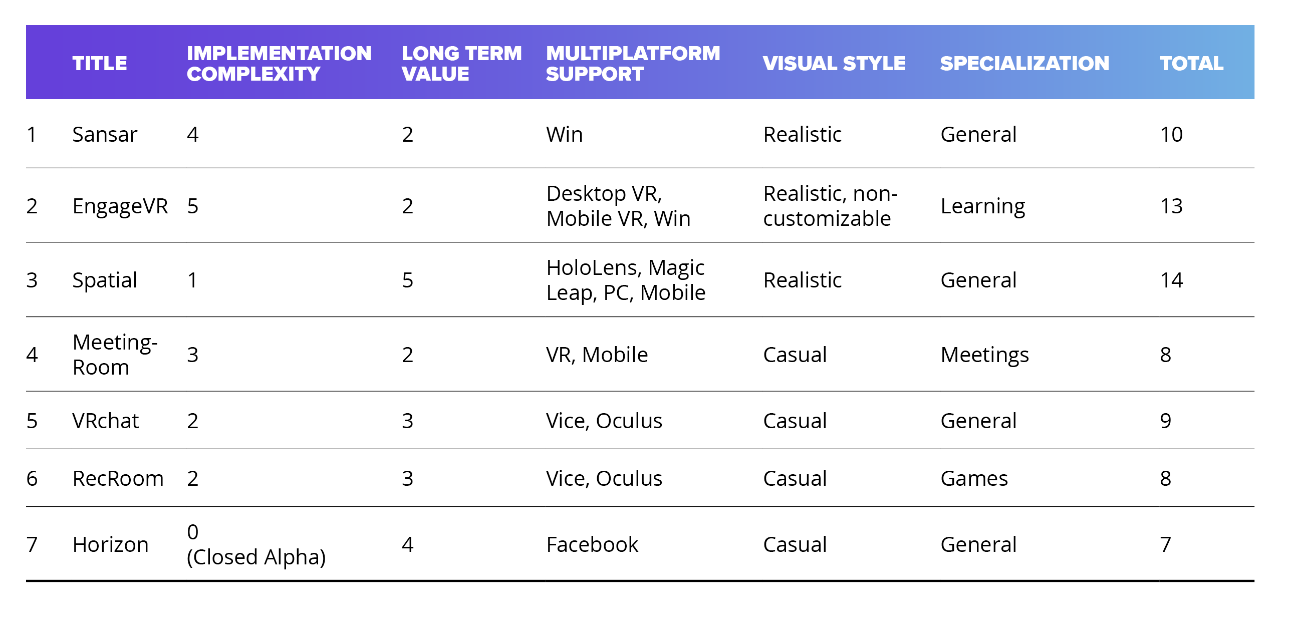 collaborative-platforms-table